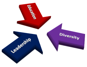 Leadership Diversity Orlando Espinosa