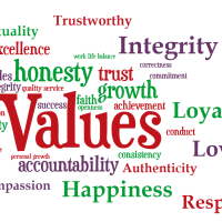 Discover Your Values