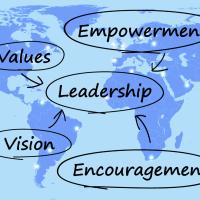 Leadership Provides
